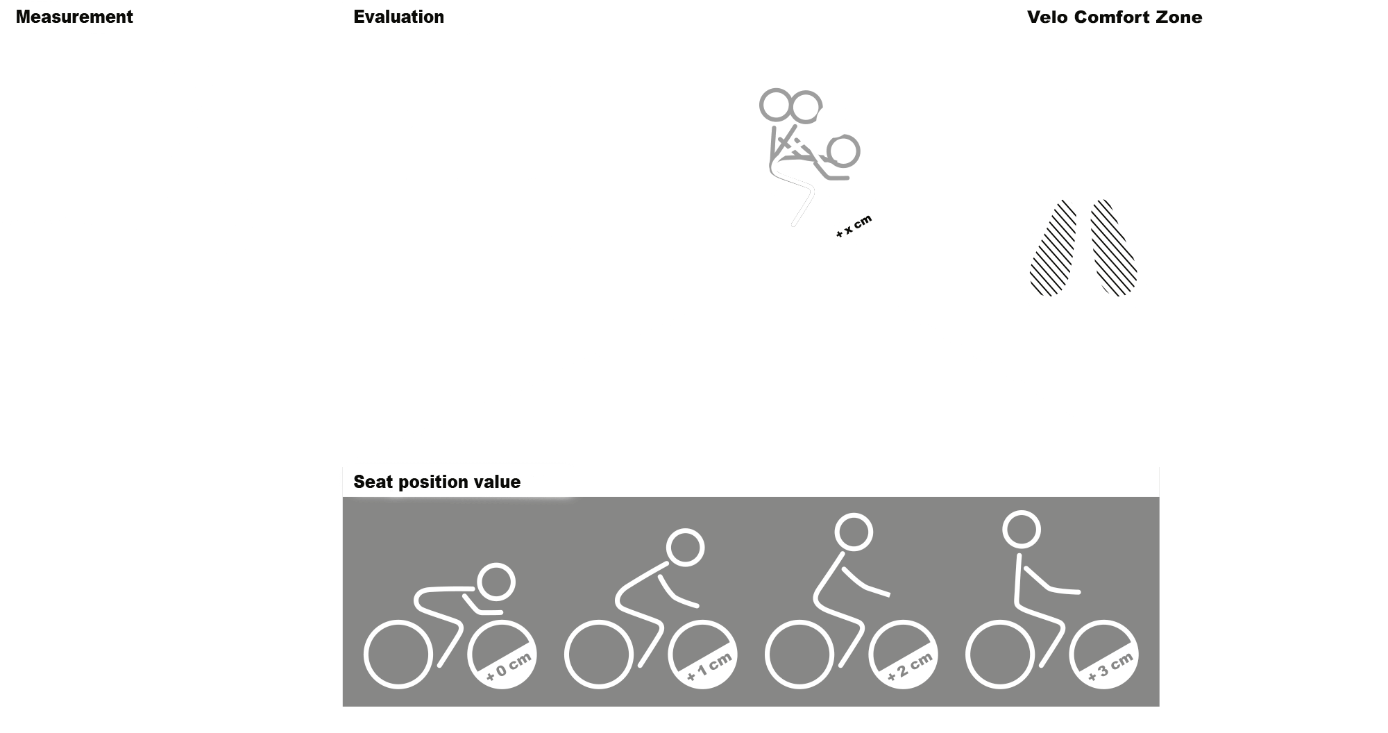 Velo-Fit Graphic